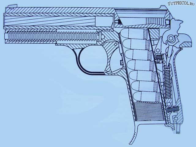 Чертёж пистолета ФРОМЕР 37 М