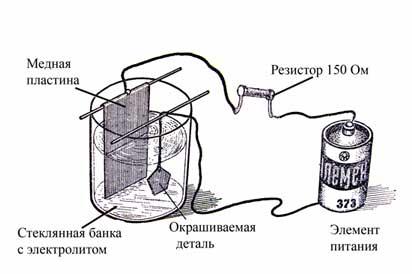 схема чертёж гальваническая ванна